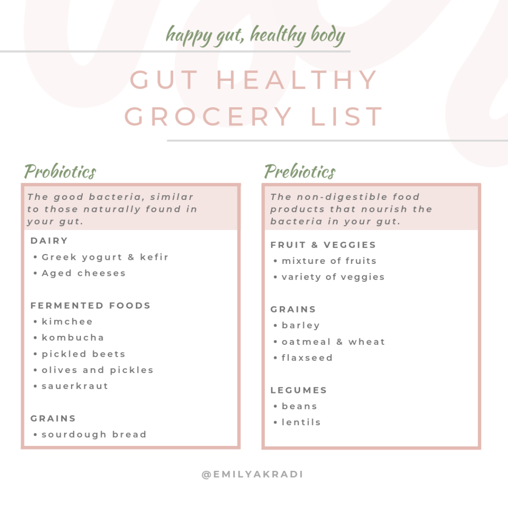 Healthy Microbiome Grocery Guide